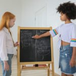3 Best Kids Easels For Your Junior Picasso To Paint Their Next Masterpiece With